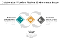 Collaborative Workflow Platform Environmental Impact Assessment Marketing To Business Ppt PowerPoint Presentation Infographic Template Background