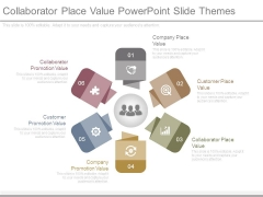 Collaborator Place Value Powerpoint Slide Themes