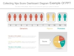 Collecting Nps Score Dashboard Diagram Example Of Ppt