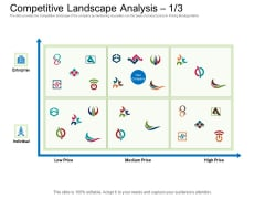 Collective Equity Funding Pitch Deck Competitive Landscape Analysis Medium Price Elements PDF