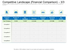 Collective Equity Funding Pitch Deck Competitive Landscape Financial Comparison Operating Infographics PDF