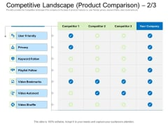 Collective Equity Funding Pitch Deck Competitive Landscape Product Comparison Privacy Formats PDF