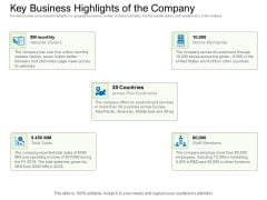 Collective Equity Funding Pitch Deck Key Business Highlights Of The Company Download PDF