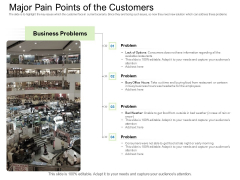 Collective Equity Funding Pitch Deck Major Pain Points Of The Customers Guidelines PDF