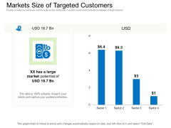 Collective Equity Funding Pitch Deck Markets Size Of Targeted Customers Designs PDF