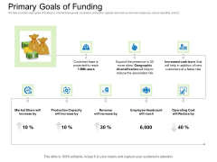 Collective Equity Funding Pitch Deck Primary Goals Of Funding Themes PDF