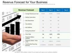 Collective Equity Funding Pitch Deck Revenue Forecast For Your Business Demonstration PDF