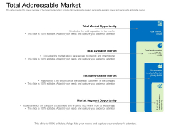 Collective Equity Funding Pitch Deck Total Addressable Market Background PDF