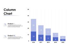 Column Chart Analysis Ppt PowerPoint Presentation Gallery