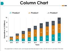 Column Chart Analysis Ppt PowerPoint Presentation Icon Structure