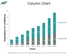 Column Chart Analysis Ppt PowerPoint Presentation Infographics Layout