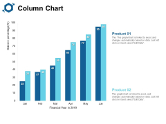 Column Chart Analysis Ppt PowerPoint Presentation Pictures Sample