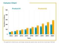 Column Chart Analysis Ppt PowerPoint Presentation Show Ideas