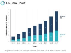 Column Chart Finance Investment Ppt PowerPoint Presentation Inspiration Template