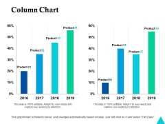 Column Chart Finance Ppt Powerpoint Presentation Summary Visuals