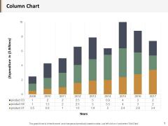 Column Chart Financial Ppt PowerPoint Presentation Information