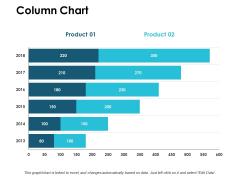 Column Chart Graph Ppt PowerPoint Presentation Outline Information