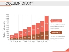Column Chart Ppt PowerPoint Presentation Background Designs