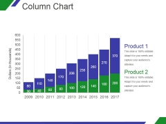 Column Chart Ppt PowerPoint Presentation Deck