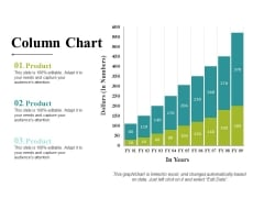 Column Chart Ppt PowerPoint Presentation Design Ideas