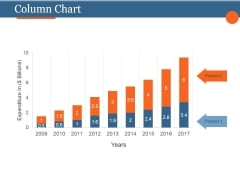 Column Chart Ppt PowerPoint Presentation Designs Download