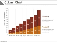 Column Chart Ppt PowerPoint Presentation Designs