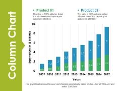 Column Chart Ppt PowerPoint Presentation File Graphics