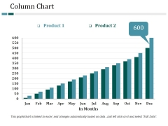 Column Chart Ppt PowerPoint Presentation File Show