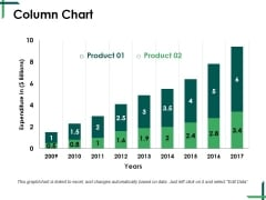 Column Chart Ppt PowerPoint Presentation Gallery Graphics Pictures