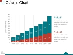 Column Chart Ppt PowerPoint Presentation Gallery Ideas