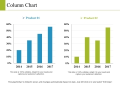 Column Chart Ppt PowerPoint Presentation Gallery Influencers