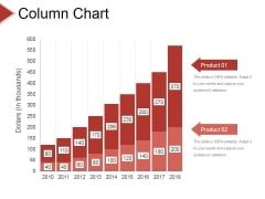 Column Chart Ppt PowerPoint Presentation Gallery Layouts