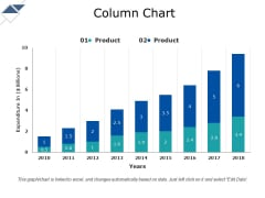 Column Chart Ppt PowerPoint Presentation Gallery Show