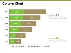 Column Chart Ppt PowerPoint Presentation Gallery Styles