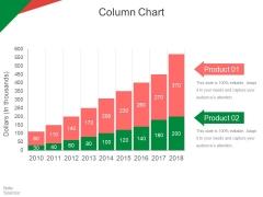 Column Chart Ppt PowerPoint Presentation Gallery Topics