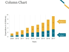 Column Chart Ppt PowerPoint Presentation Graphics
