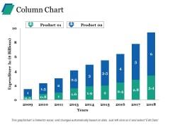 Column Chart Ppt PowerPoint Presentation Ideas Clipart