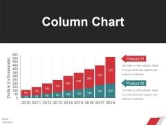 Column Chart Ppt PowerPoint Presentation Ideas Format