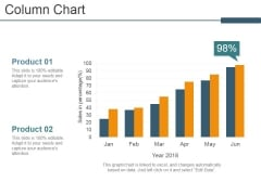 Column Chart Ppt PowerPoint Presentation Ideas Guidelines
