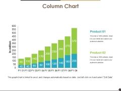 Column Chart Ppt PowerPoint Presentation Ideas Mockup