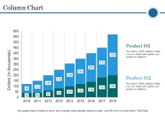 Column Chart Ppt PowerPoint Presentation Ideas Styles