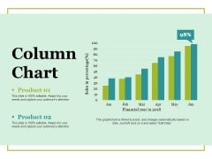Column Chart Ppt PowerPoint Presentation Ideas Vector