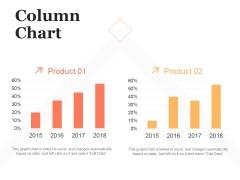 Column Chart Ppt PowerPoint Presentation Influencers