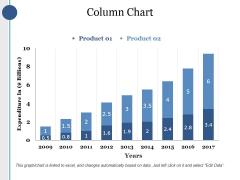 Column Chart Ppt PowerPoint Presentation Infographics Deck