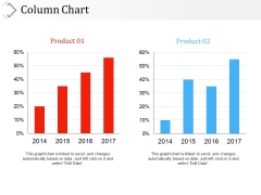 Column Chart Ppt PowerPoint Presentation Inspiration Deck