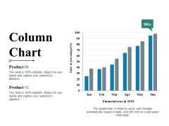 Column Chart Ppt PowerPoint Presentation Inspiration Inspiration