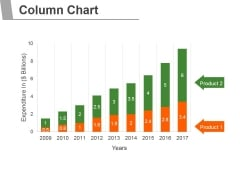Column Chart Ppt PowerPoint Presentation Introduction