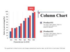 Column Chart Ppt PowerPoint Presentation Layouts Clipart