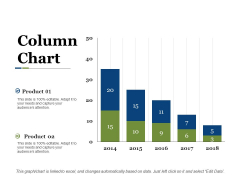 Column Chart Ppt PowerPoint Presentation Layouts Images