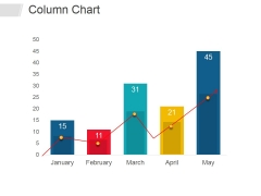 Column Chart Ppt PowerPoint Presentation Layouts Layout